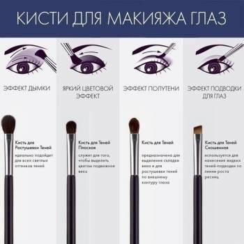 Необходимый набор кистей для макияжа глаз  – Макияж #10