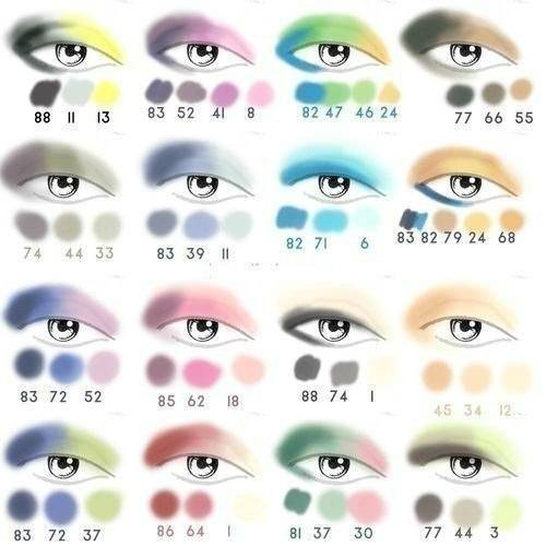 Правильное сочетание теней в макияже глаз
